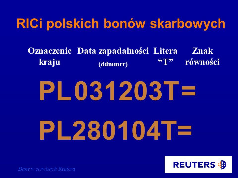 Dane w serwisach Reutera Kontrakty futures USPL Symbol kontraktu tzw.