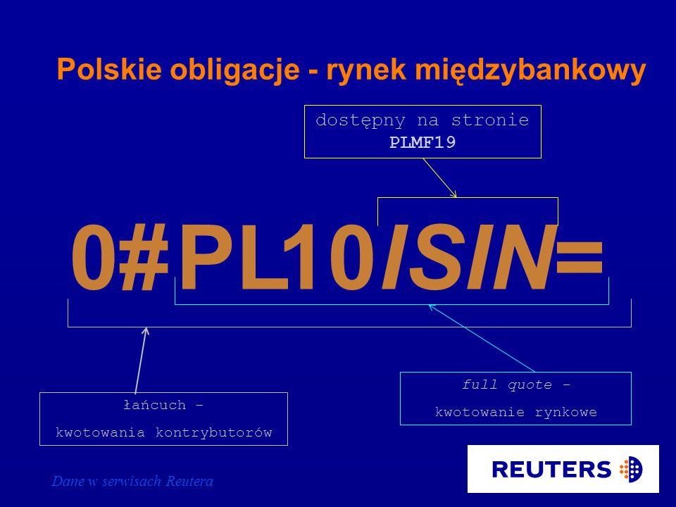 Dane w serwisach Reutera Łańcuchy kontraktów futures USPL Symbol kontraktu tzw.