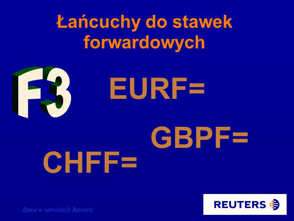 Dane w serwisach Reutera PLN= Łańcuchy do walut kwotowanych do $ i kursów krzyżowych EUR= EURPLN= CHFPLN=