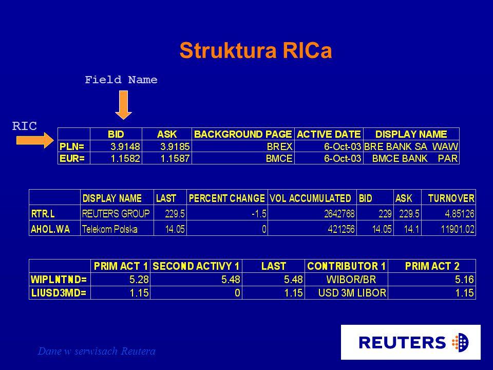 Dane w serwisach Reutera RIC pojedynczy instrument InstrumentReutersCode