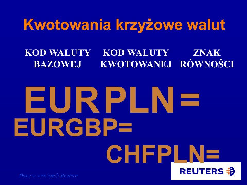 Dane w serwisach Reutera Kwotowania walut do $ PLN ISO KOD WALUTY ZNAK RÓWNOŚCI = EUR= GBP=