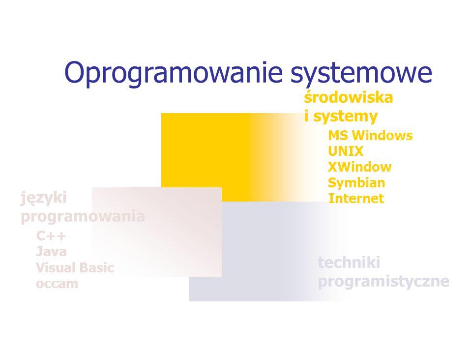 techniki programistyczne Oprogramowanie systemowe języki programowania C++ Java Visual Basic occam środowiska i systemy MS Windows UNIX XWindow Symbian Internet