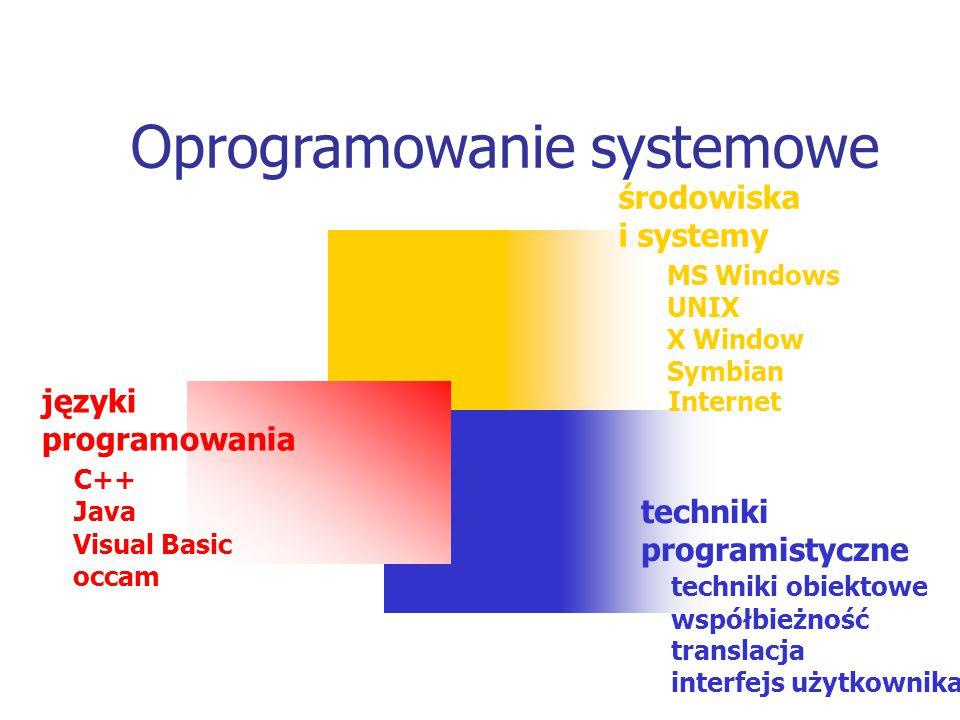 techniki programistyczne współbieżność translacja interfejs użytkownika techniki obiektowe środowiska i systemy MS Windows UNIX X Window Symbian języki programowania C++ Java Visual Basic occam Oprogramowanie systemowe Internet
