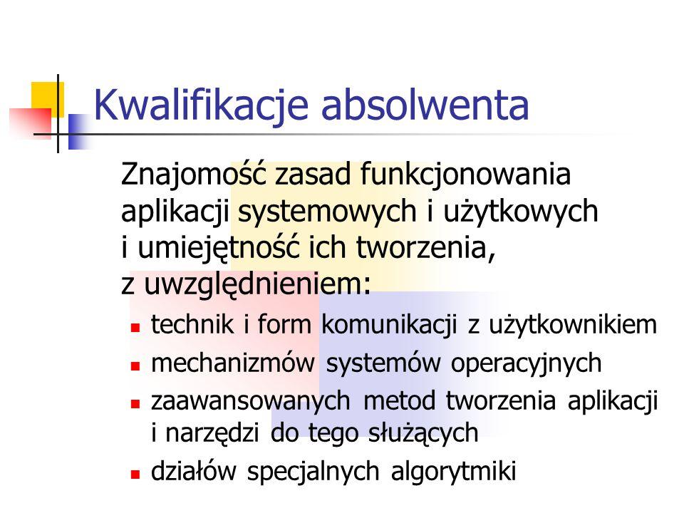 Przedmioty obieralne Zaawansowane problemy algorytmiki Algorytmy kompresji danych Podstawy kryptologii Rozpoznawanie złożonych obrazów Rozpoznawanie twarzy i systemy biometryczne Przetwarzanie języków formalnych i naturalnych Translatory Inżynieria języka naturalnego
