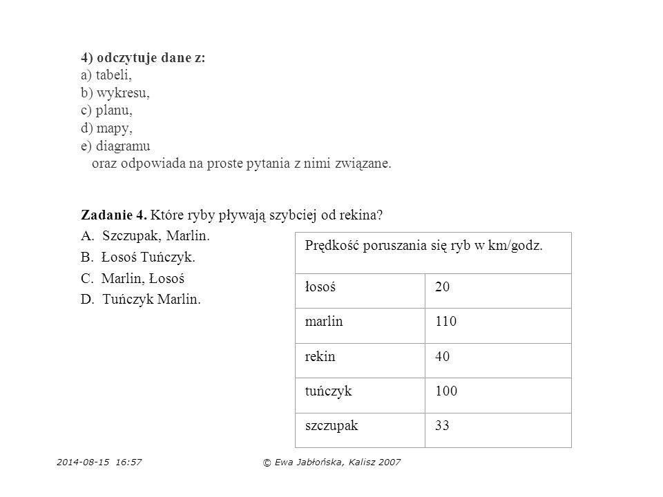 2014-08-15 16:59© Ewa Jabłońska, Kalisz 2007 4) odczytuje dane z: a) tabeli, b) wykresu, c) planu, d) mapy, e) diagramu oraz odpowiada na proste pytan