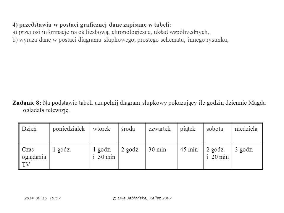 2014-08-15 16:59© Ewa Jabłońska, Kalisz 2007 4) przedstawia w postaci graficznej dane zapisane w tabeli: a) przenosi informacje na oś liczbową, chrono