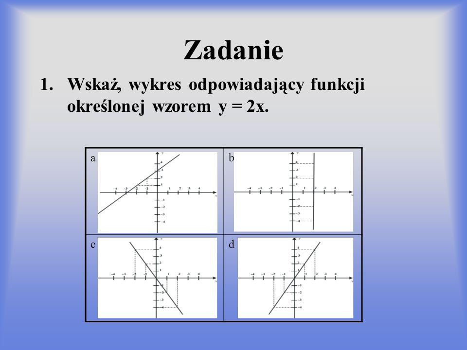 Zadanie 1.Wskaż, wykres odpowiadający funkcji określonej wzorem y = 2x. ab cd