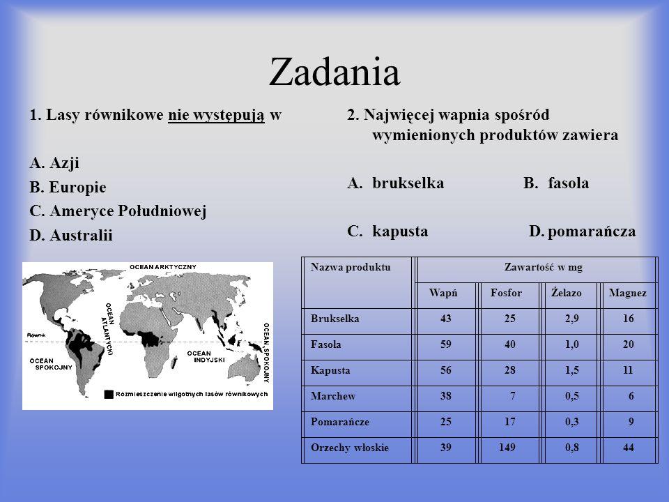 Zadania 1. Lasy równikowe nie występują w A. Azji B. Europie C. Ameryce Południowej D. Australii 2. Najwięcej wapnia spośród wymienionych produktów za
