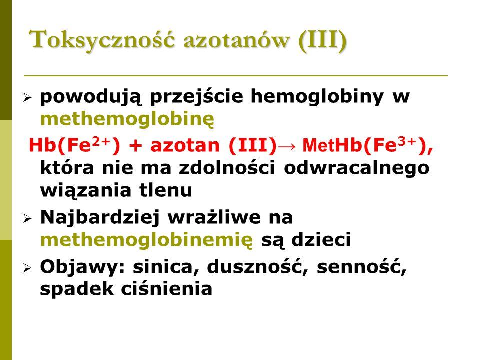 Toksyczność azotanów (III)  powodują przejście hemoglobiny w methemoglobinę Hb(Fe 2+ ) + azotan (III) → Met Hb(Fe 3+ ), która nie ma zdolności odwracalnego wiązania tlenu  Najbardziej wrażliwe na methemoglobinemię są dzieci  Objawy: sinica, duszność, senność, spadek ciśnienia