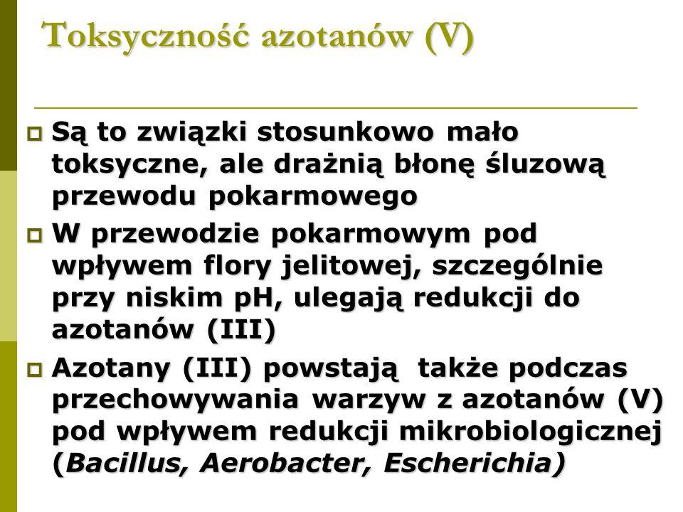 Toksyczność azotanów (V)  Są to związki stosunkowo mało toksyczne, ale drażnią błonę śluzową przewodu pokarmowego  W przewodzie pokarmowym pod wpływem flory jelitowej, szczególnie przy niskim pH, ulegają redukcji do azotanów (III)  Azotany (III) powstają także podczas przechowywania warzyw z azotanów (V) pod wpływem redukcji mikrobiologicznej (Bacillus, Aerobacter, Escherichia)
