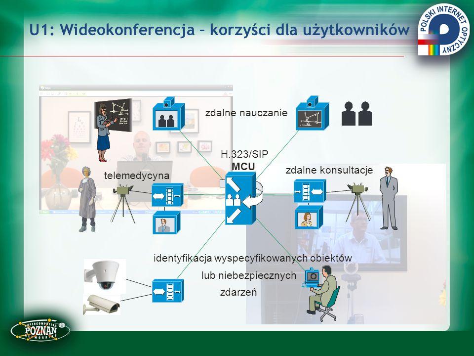 U1: Wideokonferencja – korzyści dla użytkowników H.323/SIP MCU zdalne nauczanie telemedycyna identyfikacja wyspecyfikowanych obiektów lub niebezpieczn