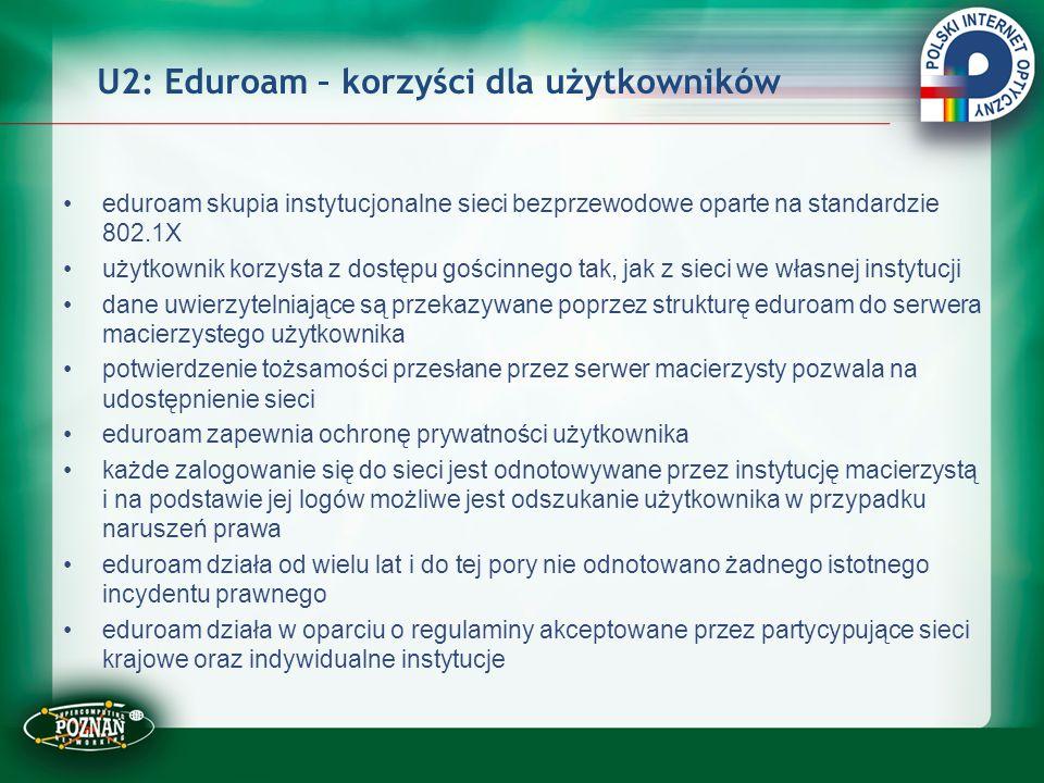 U2: Eduroam – korzyści dla użytkowników eduroam skupia instytucjonalne sieci bezprzewodowe oparte na standardzie 802.1X użytkownik korzysta z dostępu