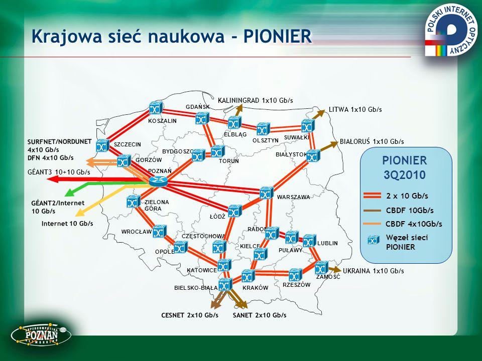 Krajowa sieć naukowa - PIONIER CBDF 4x10Gb/s CESNET 2x10 Gb/sSANET 2x10 Gb/s
