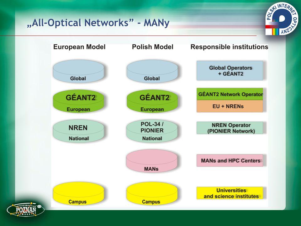 """""""All-Optical Networks - PIONIER koncepcja przedstawiona w KBN – listopad 1999 roku przyjęcie programu PIONIER – czerwiec 2000 roku budowa pilota PIONIERa na konferencji i wystawie ISThmus2000 koncepcja wielokolorowej sieci optycznej ISThmus2000 rozpoczęcie budowy sieci optycznej – listopad 2001 roku"""
