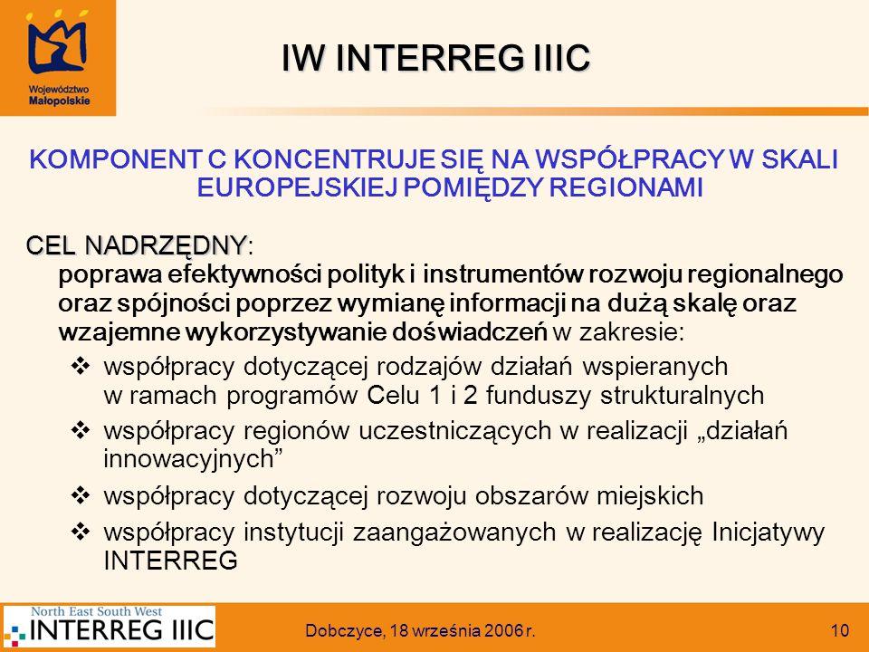 Dobczyce, 18 września 2006 r. 10 KOMPONENT C KONCENTRUJE SIĘ NA WSPÓŁPRACY W SKALI EUROPEJSKIEJ POMIĘDZY REGIONAMI CEL NADRZĘDNY CEL NADRZĘDNY: popraw