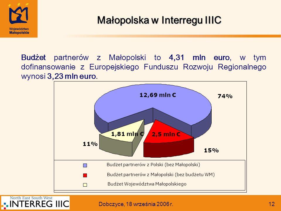 Dobczyce, 18 września 2006 r. 12 Budżet partnerów z Małopolski to 4,31 mln euro, w tym dofinansowanie z Europejskiego Funduszu Rozwoju Regionalnego wy
