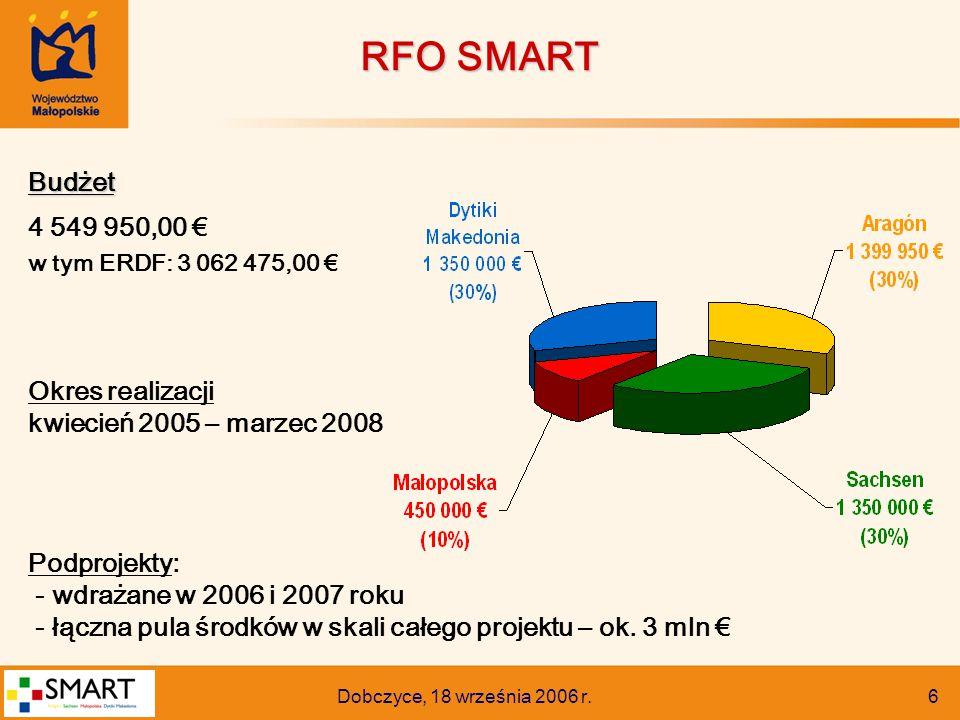Dobczyce, 18 września 2006 r. 6 Budżet 4 549 950,00 € w tym ERDF: 3 062 475,00 € Okres realizacji kwiecień 2005 – marzec 2008 Podprojekty: - wdrażane