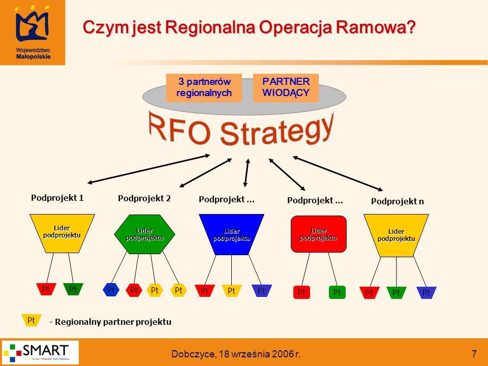 Dobczyce, 18 września 2006 r. 7 Pt Podprojekt 2 Pt Liderpodprojektu Podprojekt … Pt Liderpodprojektu Podprojekt … 3 partnerów regionalnych PARTNER WIO