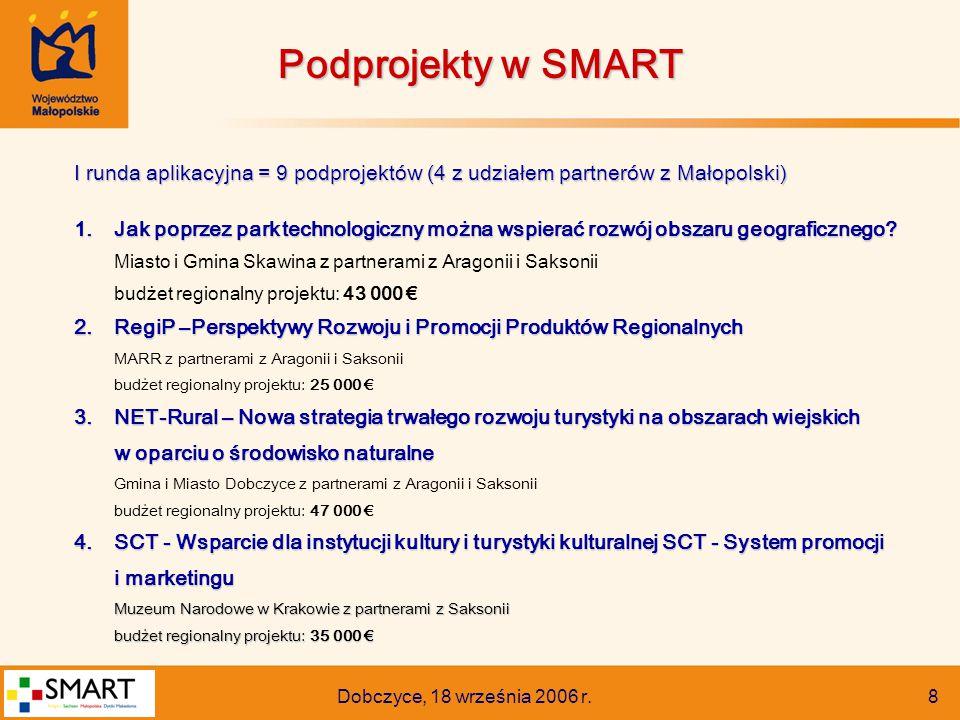 Dobczyce, 18 września 2006 r. 8 Podprojekty w SMART I runda aplikacyjna = 9 podprojektów (4 z udziałem partnerów z Małopolski) 1.Jak poprzez park tech
