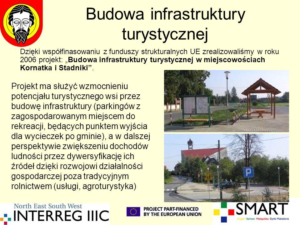 """Budowa infrastruktury turystycznej Dzięki współfinasowaniu z funduszy strukturalnych UE zrealizowaliśmy w roku 2006 projekt: """"Budowa infrastruktury tu"""