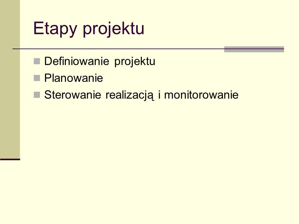 Etapy projektu Definiowanie projektu Planowanie Sterowanie realizacją i monitorowanie