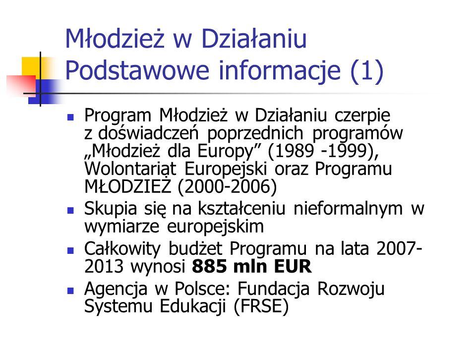 """Młodzież w Działaniu Podstawowe informacje (1) Program Młodzież w Działaniu czerpie z doświadczeń poprzednich programów """"Młodzież dla Europy (1989 -1999), Wolontariat Europejski oraz Programu MŁODZIEŻ (2000-2006) Skupia się na kształceniu nieformalnym w wymiarze europejskim Całkowity budżet Programu na lata 2007- 2013 wynosi 885 mln EUR Agencja w Polsce: Fundacja Rozwoju Systemu Edukacji (FRSE)"""