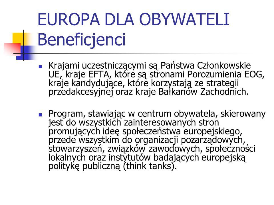 EUROPA DLA OBYWATELI Beneficjenci Krajami uczestniczącymi są Państwa Członkowskie UE, kraje EFTA, które są stronami Porozumienia EOG, kraje kandydujące, które korzystają ze strategii przedakcesyjnej oraz kraje Bałkanów Zachodnich.