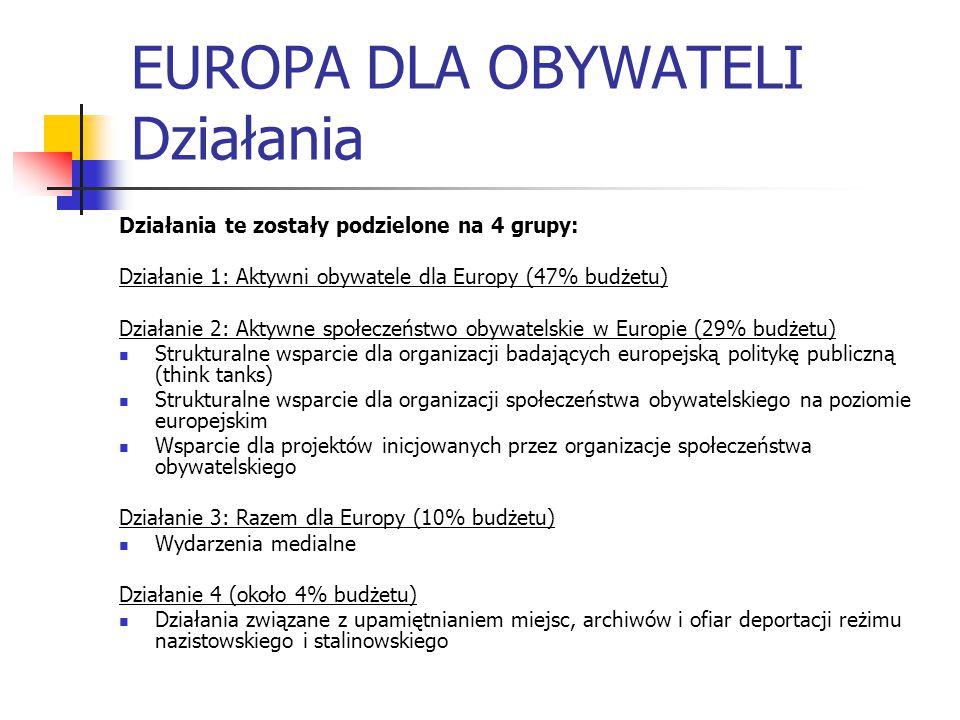 EUROPA DLA OBYWATELI Działania Działania te zostały podzielone na 4 grupy: Działanie 1: Aktywni obywatele dla Europy (47% budżetu) Działanie 2: Aktywne społeczeństwo obywatelskie w Europie (29% budżetu) Strukturalne wsparcie dla organizacji badających europejską politykę publiczną (think tanks) Strukturalne wsparcie dla organizacji społeczeństwa obywatelskiego na poziomie europejskim Wsparcie dla projektów inicjowanych przez organizacje społeczeństwa obywatelskiego Działanie 3: Razem dla Europy (10% budżetu) Wydarzenia medialne Działanie 4 (około 4% budżetu) Działania związane z upamiętnianiem miejsc, archiwów i ofiar deportacji reżimu nazistowskiego i stalinowskiego