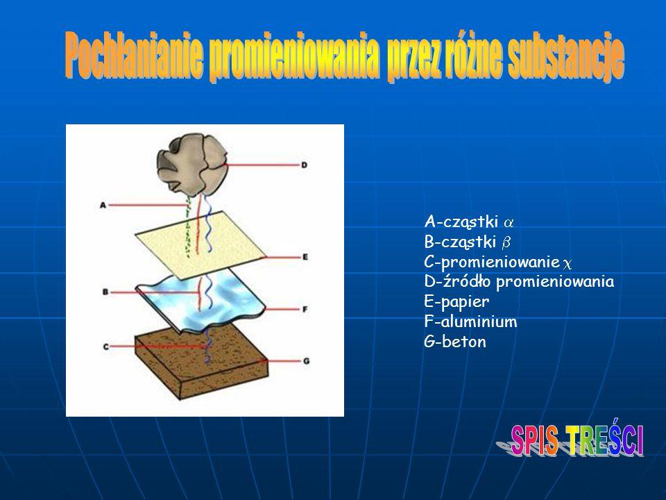 A-cząstki  B-cząstki  C-promieniowanie  D-źródło promieniowania E-papier F-aluminium G-beton