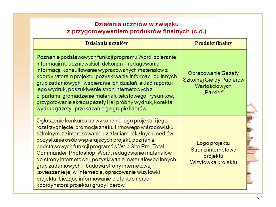 9 Działania uczniówProdukt finalny Poznanie podstawowych funkcji programu Word, zbieranie informacji nt. uczniowskich dokonań – redagowanie informacji