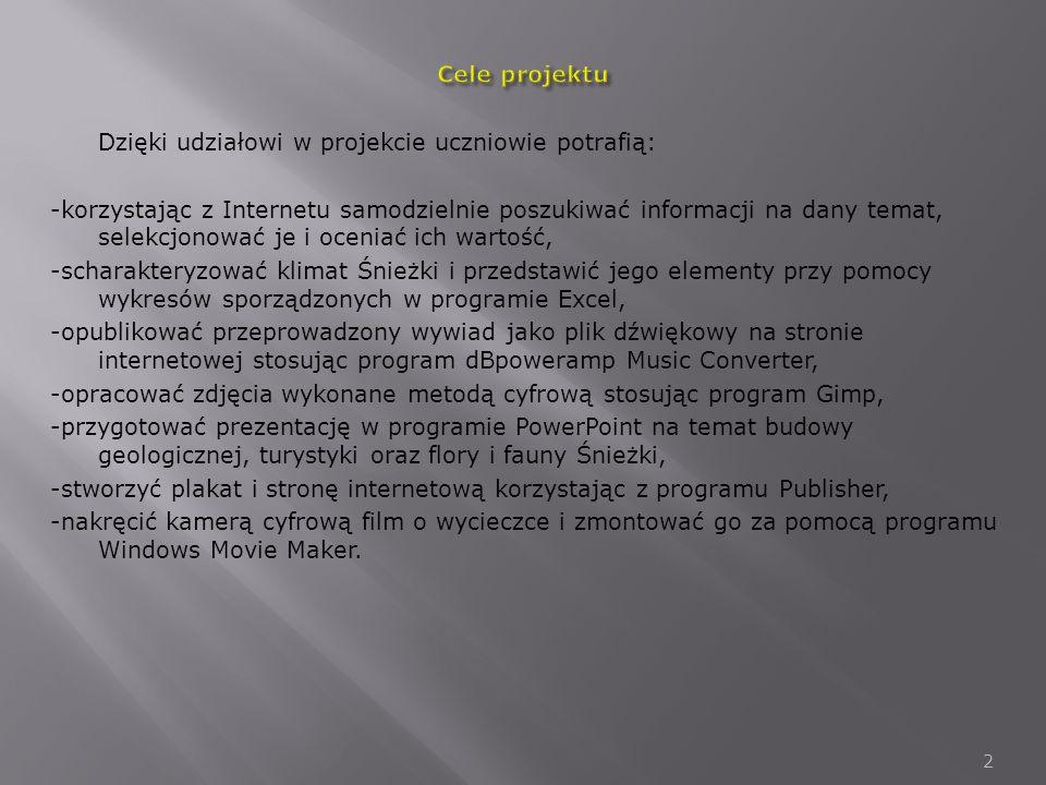 13 Kamil proponuje kolejność wyświetlania prezentacji Ula sprawdza działanie sprzętu