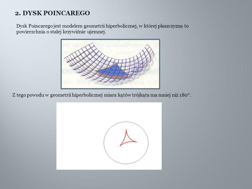 2. DYSK POINCAREGO Dysk Poincarego jest modelem geometrii hiperbolicznej, w której płaszczyzna to powierzchnia o stałej krzywiźnie ujemnej. Z tego pow