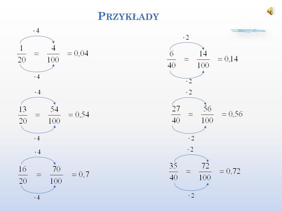 B ) UŁAMKI O MIANOWNIKU 100 (8) Postępujemy analogicznie jak w poprzednim przykładzie 100 2 40 2 20 2 100= 10 2 4 2 2 2 D 100 ={1, 100, 2, 40, 4, 20,