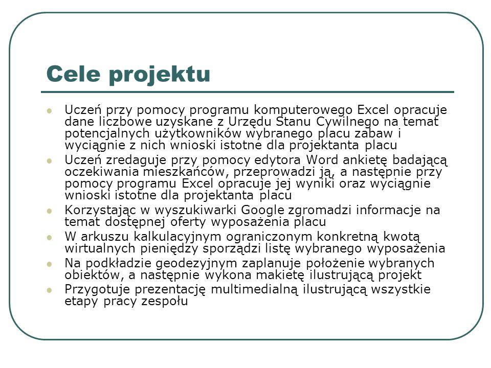 Opis projektu Projekt edukacyjny Planujemy osiedlowe place zabaw na zlecenie Urzędu Miasta i Gminy Nekla jest częścią większego projektu finansowanego z Funduszu Kapitału Początkowego służącego przygotowaniu wniosku do Norweskiego Mechanizmu Finansowego na sfinansowanie budowy 11 placów zabaw na terenie naszej gminy.