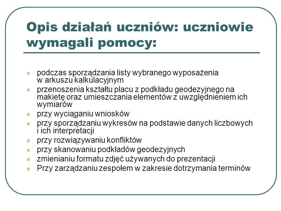 Opis działań uczniów: korekty wymagały: Treść opracowanej przez uczniów ankiety Forma wykresów, jakość wniosków Zawartość prezentacji Power Point (niekompletne) Staranność wykonania makiety Format zdjęć zastosowanych w prezentacji Komentarze do zdjęć