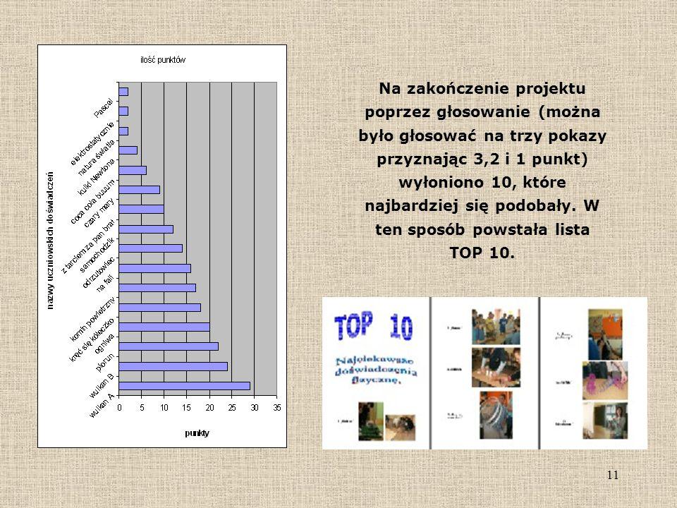 11 Na zakończenie projektu poprzez głosowanie (można było głosować na trzy pokazy przyznając 3,2 i 1 punkt) wyłoniono 10, które najbardziej się podoba