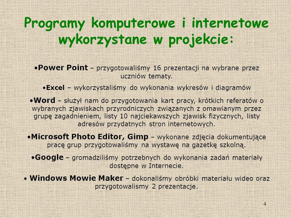 4 Programy komputerowe i internetowe wykorzystane w projekcie: Power Point – przygotowaliśmy 16 prezentacji na wybrane przez uczniów tematy. Excel – w
