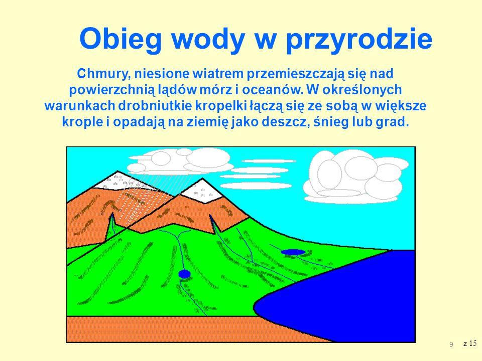 9 Obieg wody w przyrodzie Chmury, niesione wiatrem przemieszczają się nad powierzchnią lądów mórz i oceanów.