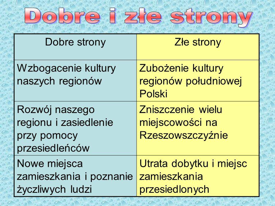Dobre stronyZłe strony Wzbogacenie kultury naszych regionów Zubożenie kultury regionów południowej Polski Rozwój naszego regionu i zasiedlenie przy po