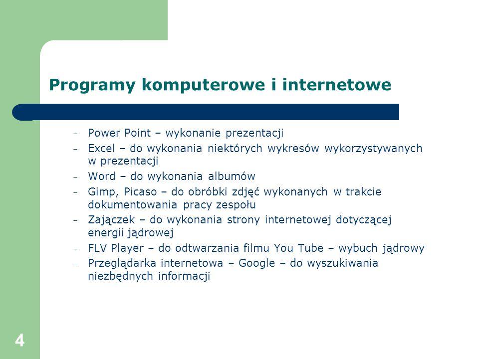 4 Programy komputerowe i internetowe – Power Point – wykonanie prezentacji – Excel – do wykonania niektórych wykresów wykorzystywanych w prezentacji –