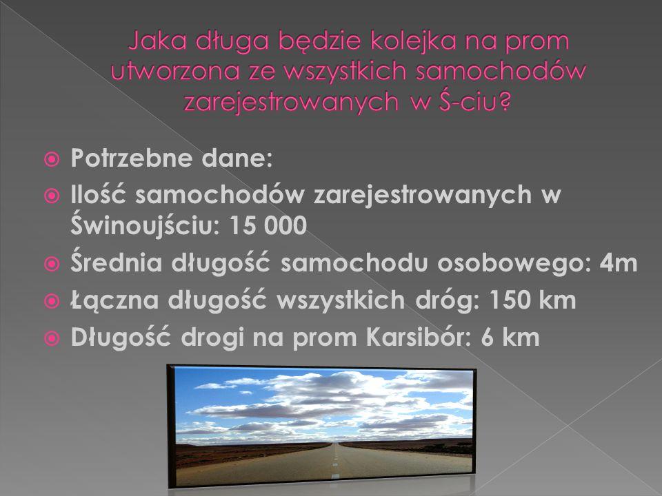  Potrzebne dane:  Ilość samochodów zarejestrowanych w Świnoujściu: 15 000  Średnia długość samochodu osobowego: 4m  Łączna długość wszystkich dróg: 150 km  Długość drogi na prom Karsibór: 6 km