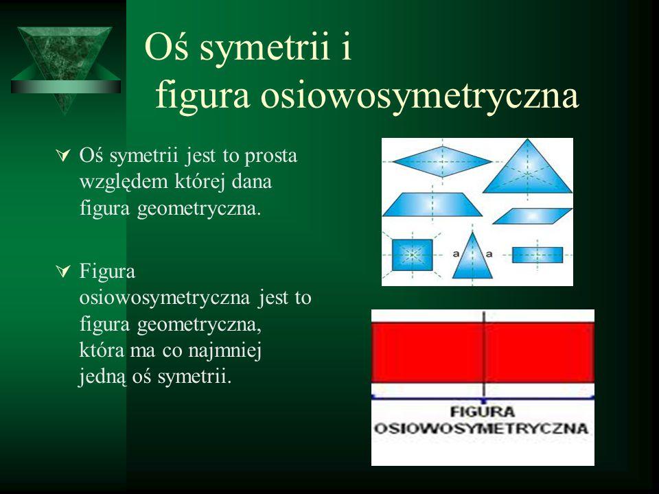 Oś symetrii i figura osiowosymetryczna  Oś symetrii jest to prosta względem której dana figura geometryczna.  Figura osiowosymetryczna jest to figur
