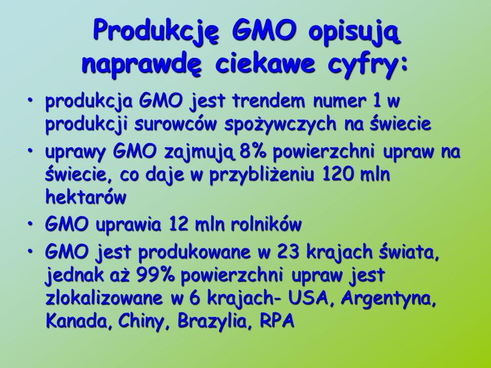 Produkcję GMO opisują naprawdę ciekawe cyfry: produkcja GMO jest trendem numer 1 w produkcji surowców spożywczych na świecieprodukcja GMO jest trendem numer 1 w produkcji surowców spożywczych na świecie uprawy GMO zajmują 8% powierzchni upraw na świecie, co daje w przybliżeniu 120 mln hektarówuprawy GMO zajmują 8% powierzchni upraw na świecie, co daje w przybliżeniu 120 mln hektarów GMO uprawia 12 mln rolnikówGMO uprawia 12 mln rolników GMO jest produkowane w 23 krajach świata, jednak aż 99% powierzchni upraw jest zlokalizowane w 6 krajach- USA, Argentyna, Kanada, Chiny, Brazylia, RPAGMO jest produkowane w 23 krajach świata, jednak aż 99% powierzchni upraw jest zlokalizowane w 6 krajach- USA, Argentyna, Kanada, Chiny, Brazylia, RPA