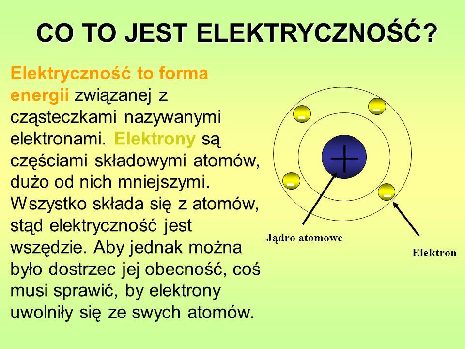 + - - - - Jądro atomowe Elektron Elektryczność to forma energii związanej z cząsteczkami nazywanymi elektronami. Elektrony są częściami składowymi ato