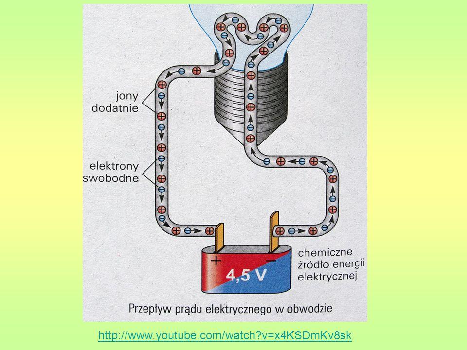 Prąd elektryczny jest ruchem swobodnych elektronów przez pewne materiały, jak np.