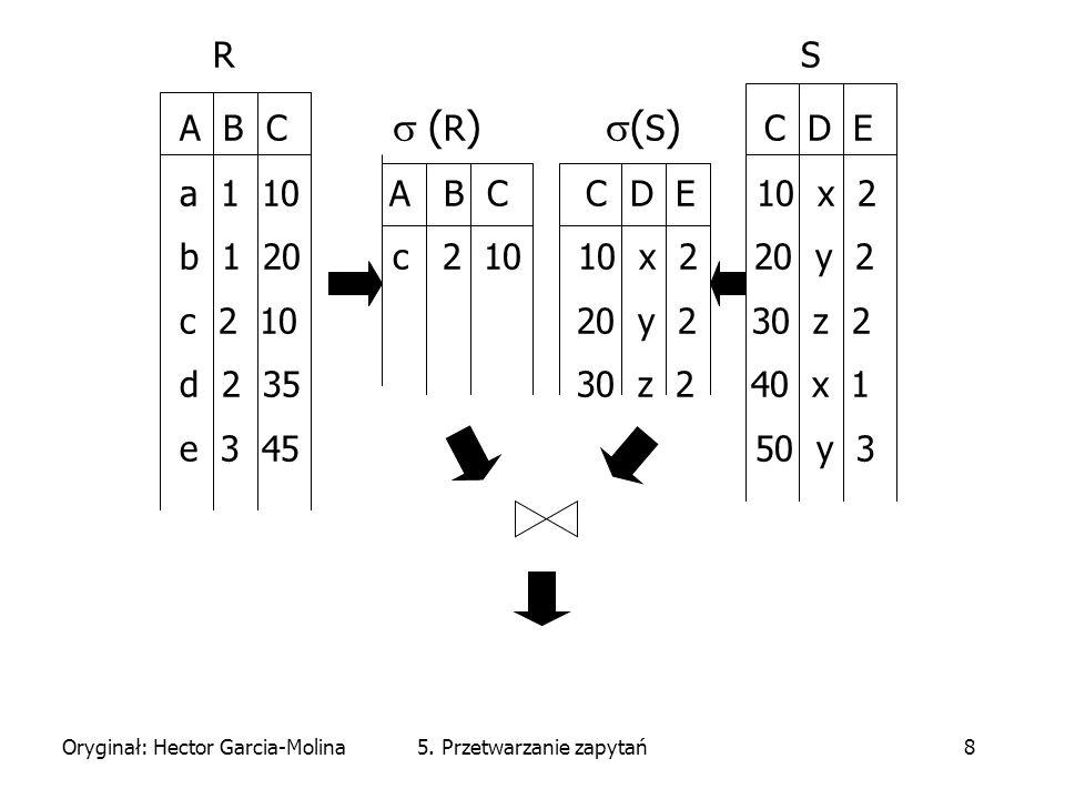 Oryginał: Hector Garcia-Molina5.Przetwarzanie zapytań39 A co jeśli mamy indeks(y) na A i B.