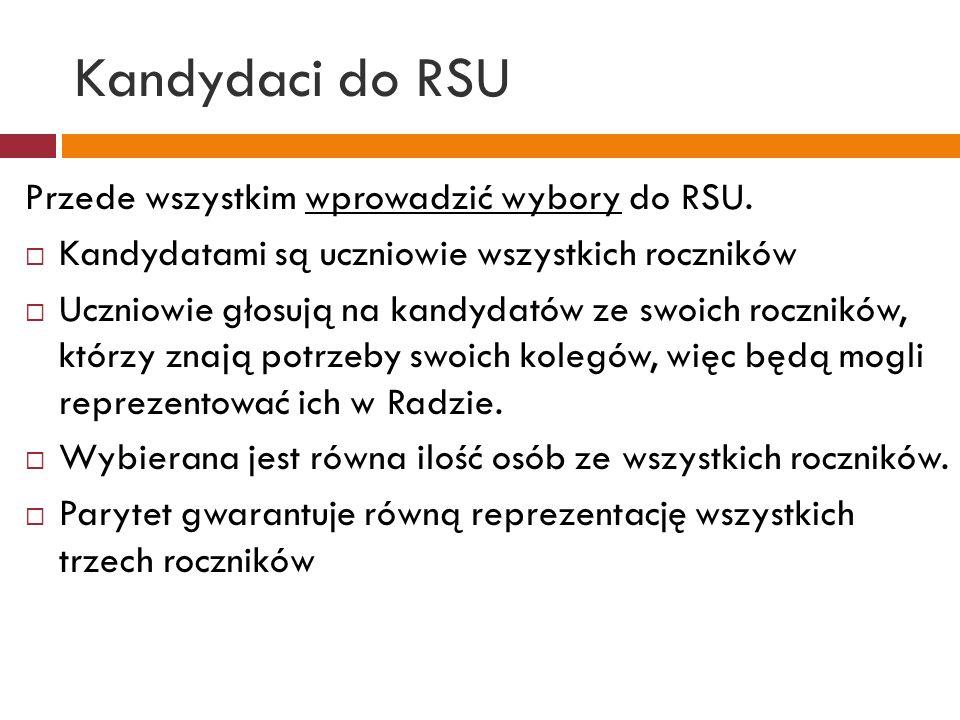 Kandydaci do RSU Przede wszystkim wprowadzić wybory do RSU.