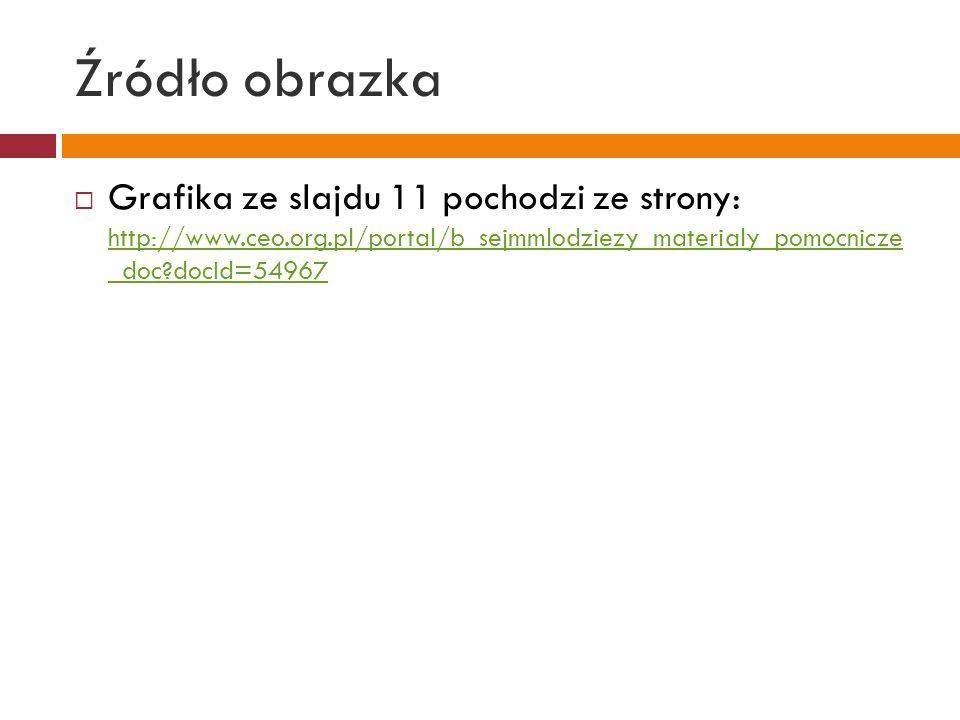Źródło obrazka  Grafika ze slajdu 11 pochodzi ze strony: http://www.ceo.org.pl/portal/b_sejmmlodziezy_materialy_pomocnicze _doc docId=54967 http://www.ceo.org.pl/portal/b_sejmmlodziezy_materialy_pomocnicze _doc docId=54967
