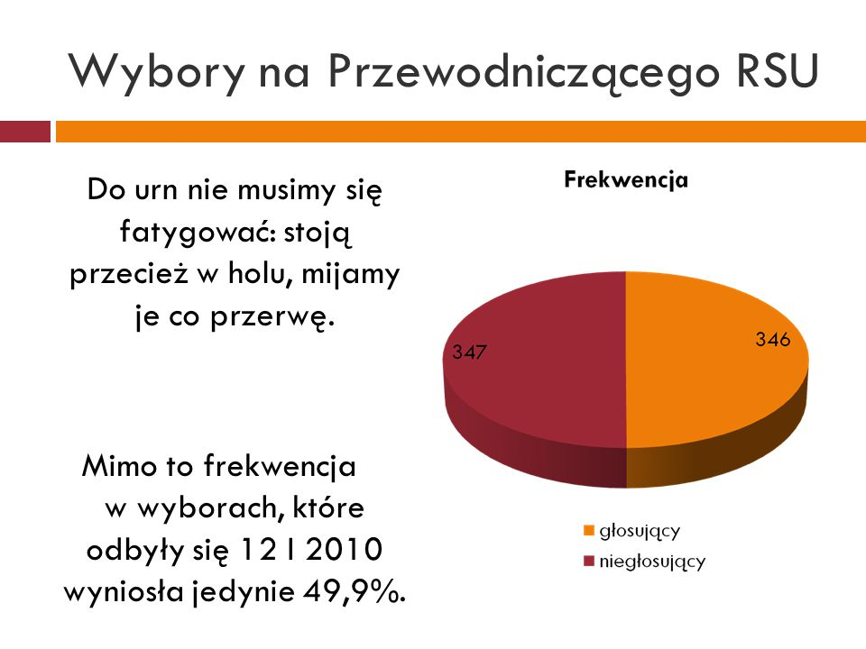 Ankieta Pytania: 1.Czy Twoim zdaniem Samorząd Uczniowski działa dobrze.