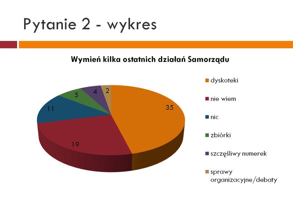 Źródło obrazka  Grafika ze slajdu 11 pochodzi ze strony: http://www.ceo.org.pl/portal/b_sejmmlodziezy_materialy_pomocnicze _doc?docId=54967 http://www.ceo.org.pl/portal/b_sejmmlodziezy_materialy_pomocnicze _doc?docId=54967